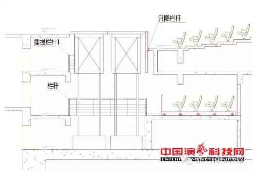 护栏宜由精装修设计,施工单位负责设计,施工;互锁装置由舞台机械设计